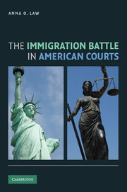 The Immigration Battle in American Courts