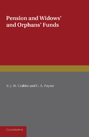 Pension and Widows' and Orphans' Funds