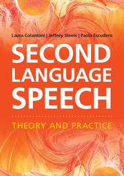 Second Language Speech
