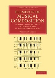 Elements of Musical Composition