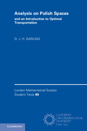 Analysis on Polish Spaces and an Introduction to Optimal Transportation