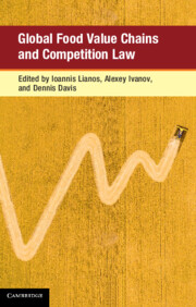 Global Food Value Chains and Competition Law