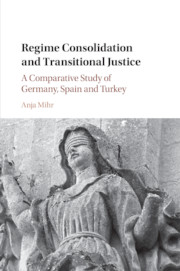 Regime Consolidation and Transitional Justice