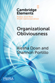 Organizational Obliviousness