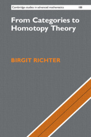 From Categories to Homotopy Theory