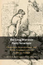 The Long War over Party Structure