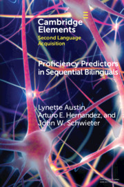 Elements in Second Language Acquisition