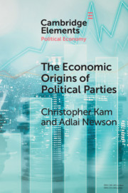 The Economic Origin of Political Parties