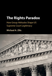 The Rights Paradox