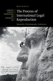 The Process of International Legal Reproduction