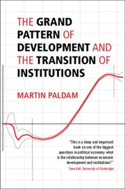 The Grand Pattern of Development and the Transition of Institutions