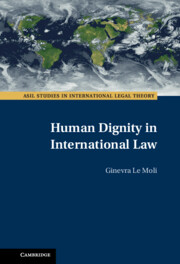 Human Dignity in International Law